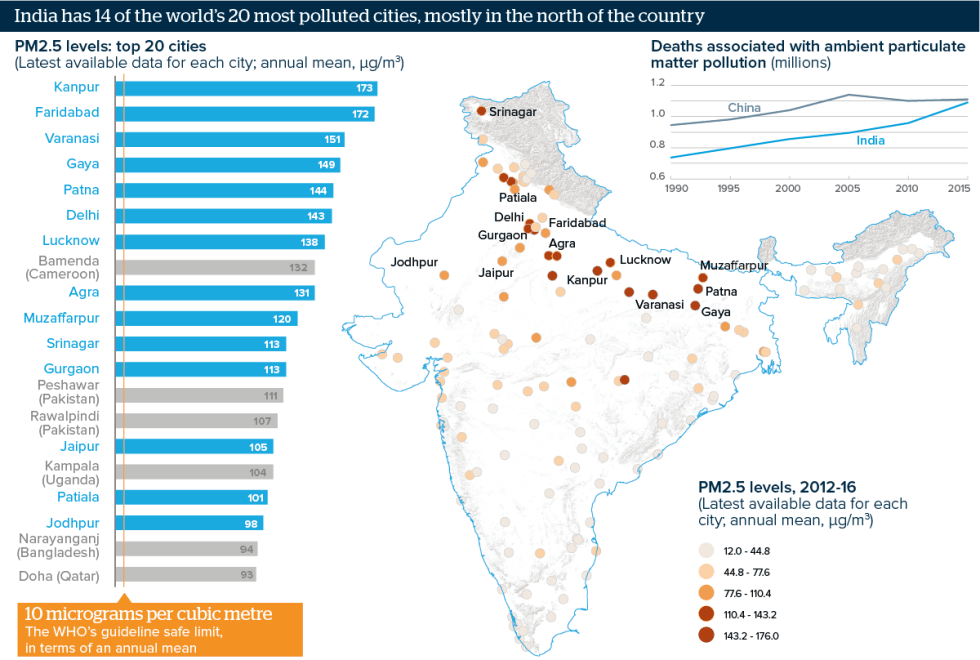 441-INDIA-pollution-graphic_1200