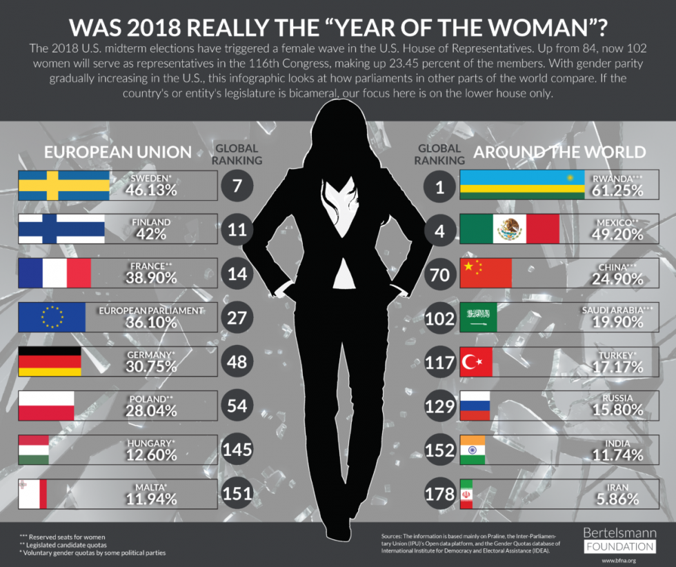 2018_12_Year-of-the-Woman_2-1200x0-c-default