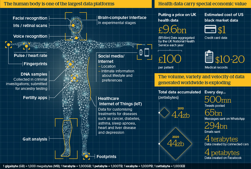571-INT-biometrics-graphic
